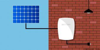 energiespeichersysteme für photovoltaikanlagen