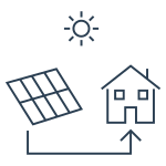 Solar Angebote