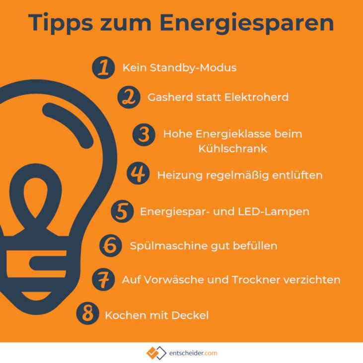 Infografik: 8 Energiespartipps